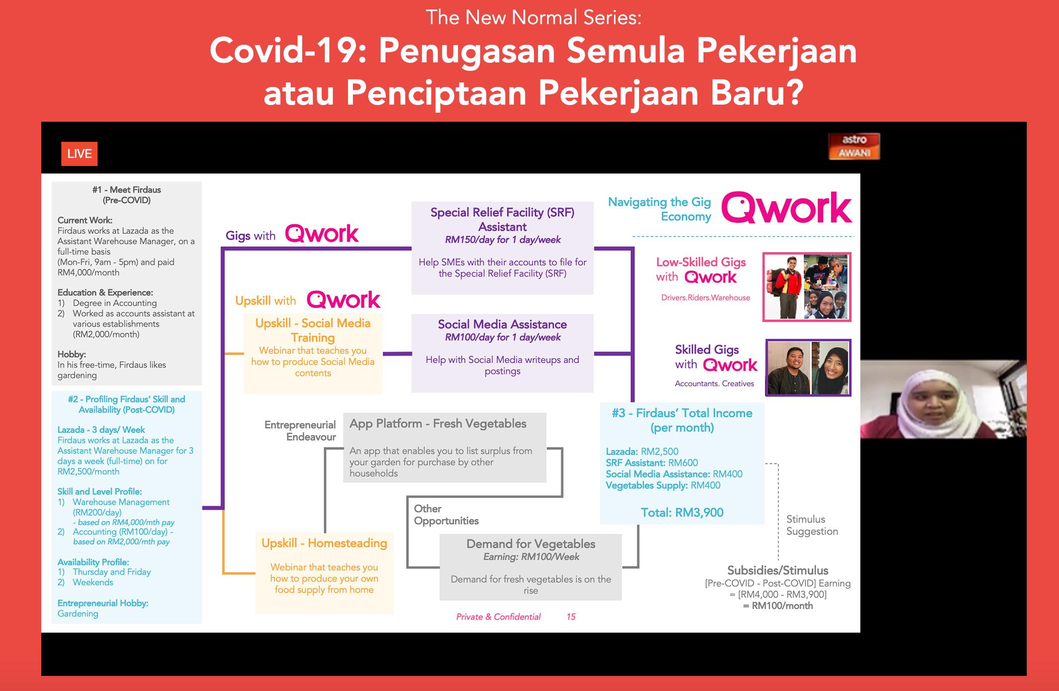 """The New Normal Series: """"Covid-19 - Penugasan Semula Pekerjaan atau Penciptaan Pekerjaan Baru?"""" by Astro Awani"""